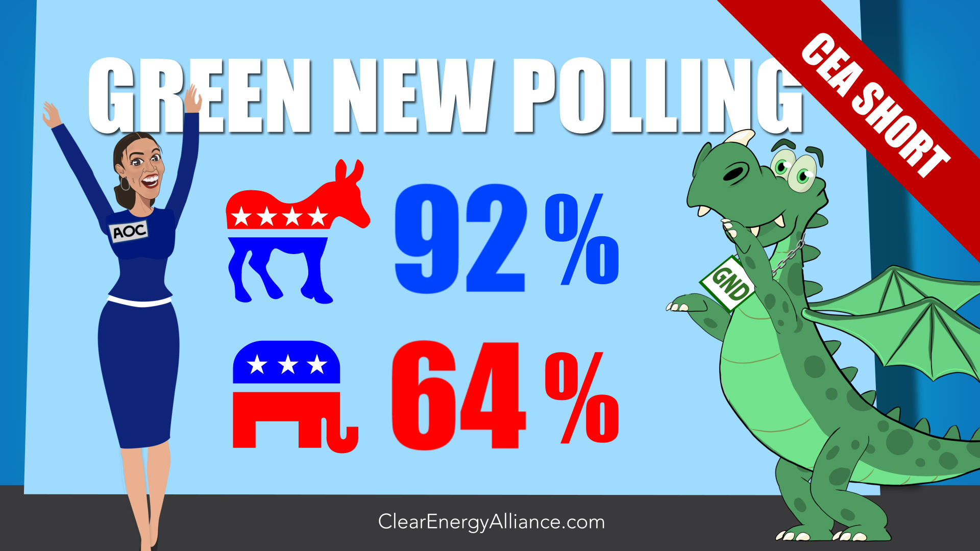 Green New Polling